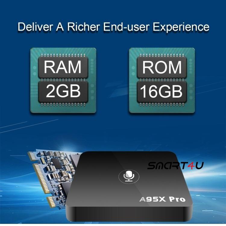 ТВ приставка A95X Pro Voice 2/16 Гб