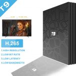 Alfawise T9 4/64 Гб Smart TV Box  ТВ приставка