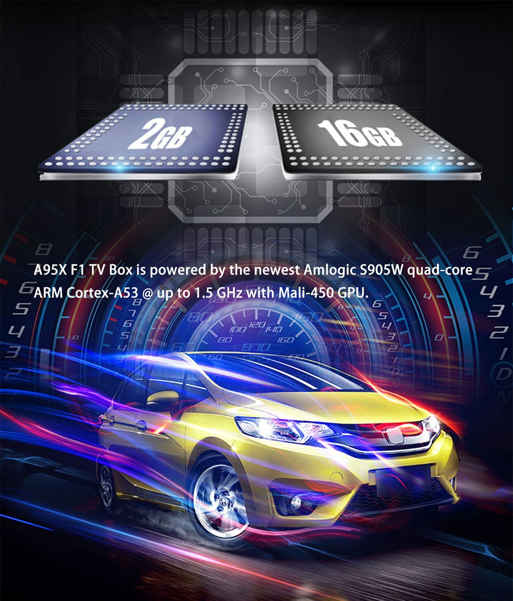 A95X F1 2/16 Гб Smart TV Box ТВ приставка