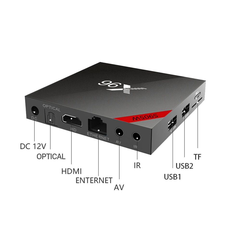 ТВ приставка X96 W+ 1/8Gb Smart TV BOX