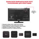 Зовнішний ІЧ-приймач + кріплення для X96 Max, X96 Max +, X96W, X96 mini
